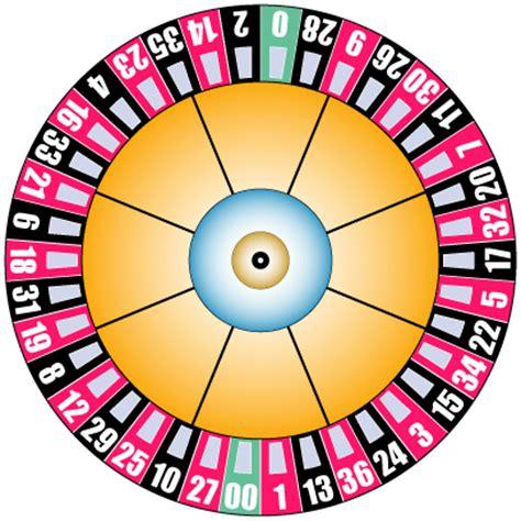 layout of wheelhouse come vincere alla roulette num3ri v 2 0