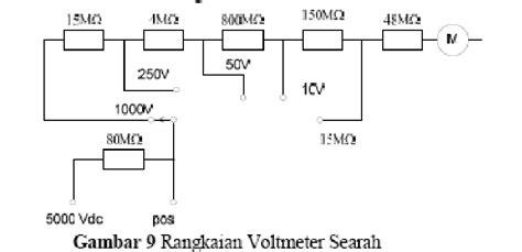 Berapakah Multimeter back way ohm meter