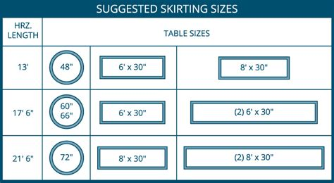 what size tablecloth for 6ft rectangle table oblong table what size tablecloth for 6ft rectangular