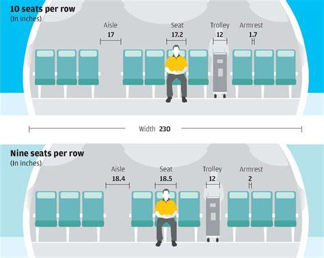 afc dealer floor plan afc dealer floor plan auto dealer floor plan financing 100