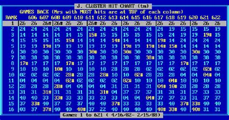 number pattern finder lotto cluster hit chart in lotto