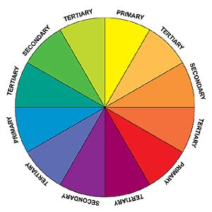 how many secondary colors are there tertiary colours