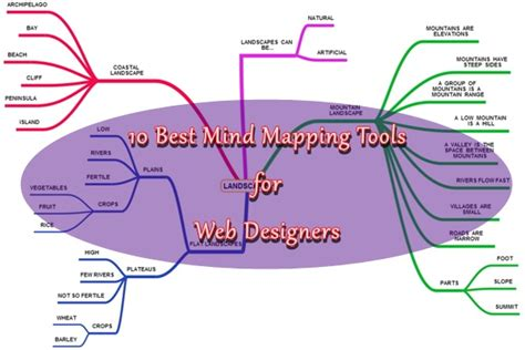 free website mapping tool 10 best mind mapping tools for web designers free jupiter