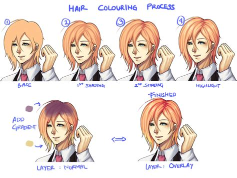 how to hair color how i color gradient hair by ridekasama on deviantart