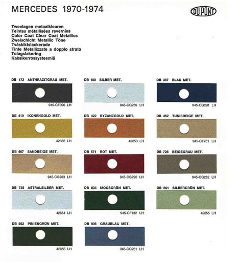 car paint color codes auto paint codes auto paint colors codes mercedes
