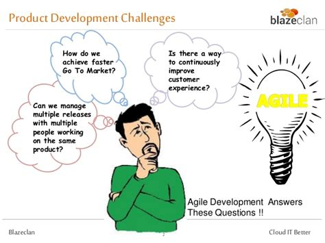 challenges in product development a new approach to devops software product development solution