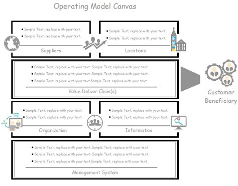 business operating model template operating model templates free