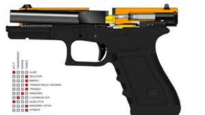 Ar 15 anatomy it allows you to hide or make transparent various parts