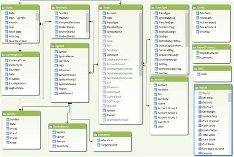 bootstrap tutorial in w3schools bootstrap w3schools tutorial phpsourcecode net