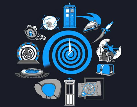 Time Machine time machine 2017 ymca c