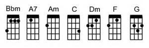 twenty one pilots house of gold ukulele chords nani