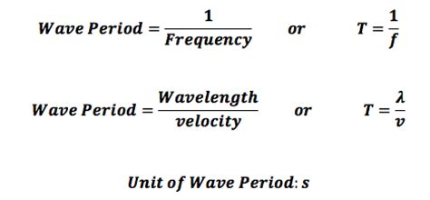Credit Period Days Formula Frequency Formula Waves Images