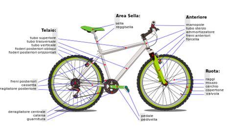 d bicicletta bicicletta