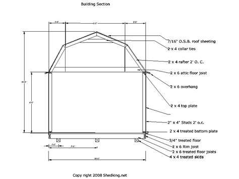 Free Barn Plans by Barn Shed Plans Why Cheap Shed Plans Are Worth A Second