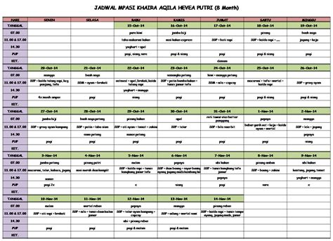 Overall Bayi Hello 8 10 Bulan 3936bb the story of my jadwal menu makanan pending asi mpasi khaira aqila