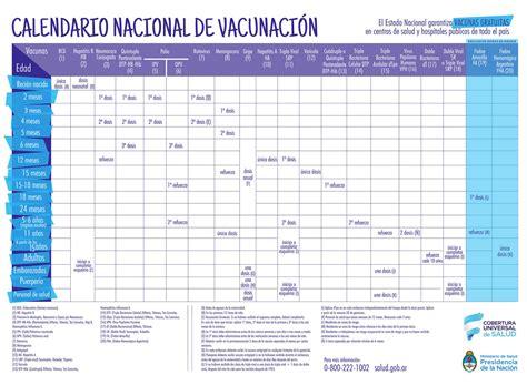 Calendario Vacunas Madrid Calendario Nacional De Vacunaci 243 N 2017