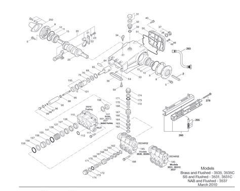 cat pumps parts diagrams cat pressure washer diagram water pressure