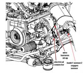 what all should be checked for a p0036 code on a pontiac g6 autocodes q a