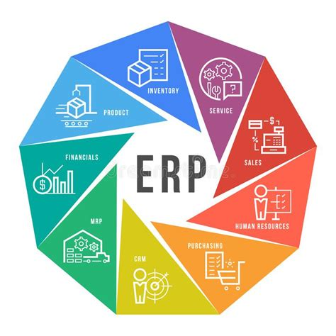 signup bplans business planning resources and free enterprise resource planning erp module icon construction