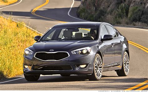 Is Kia Reliable Large Cars Kia Cadenza Most Reliable Cars Consumer