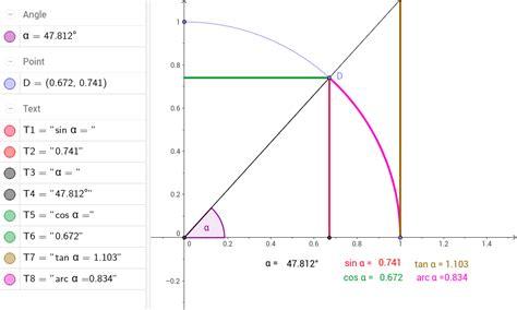 wann wendet sinus cosinus und tangens an sinus kosinus und tangens zwischen o 176 und 90 176 geogebra