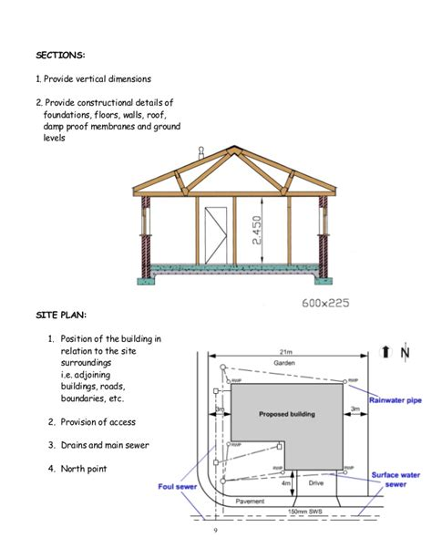 Icf Plans introduction to scale drawings in construction