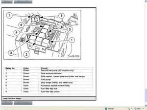 jaguar xj6 fuse box locations 1997 jaguar xj6 wiring diagrams