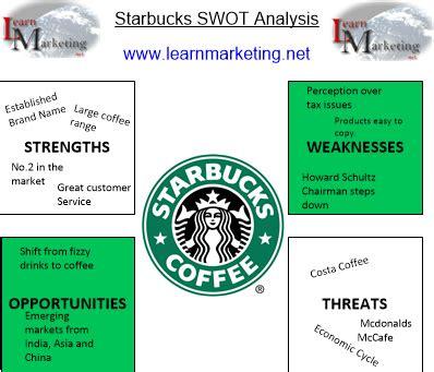 starbucks swot analysis research paper writing service jqessayjysd