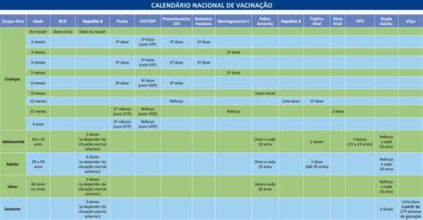 Calendario B Nacional Aten 231 227 O Cart 227 O De Vacina Deve Estar Sempre Atualizado