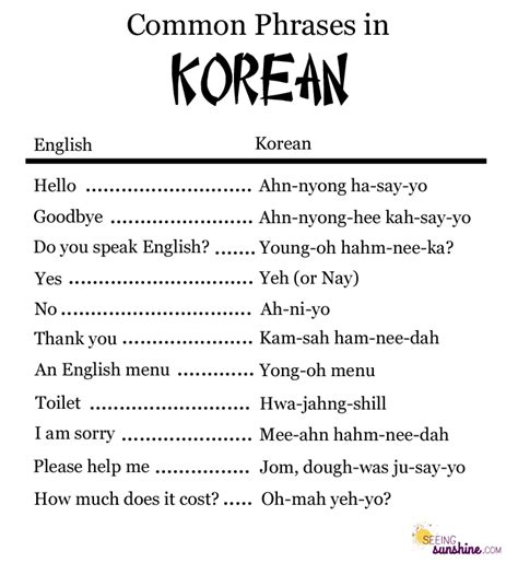 4 Letter Korean Words common phrases in korean korean language korean and