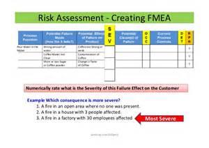 pharmaceutical risk assessment template risk management using fmea in pharma
