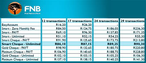 standard bank business banking fees cheapest bank accounts in sa