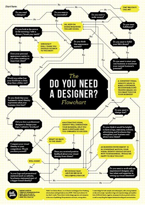 inspiration flowchart 41 best beautiful flowcharts images on info