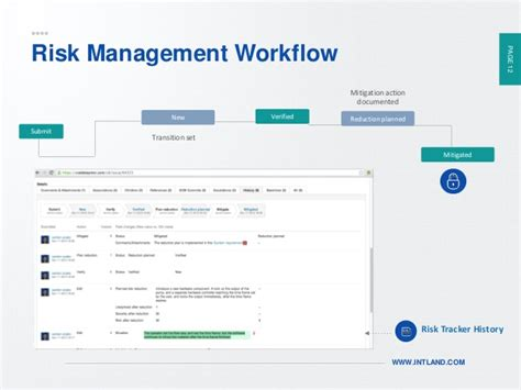 risk management workflow codebeamer alm at agilemed