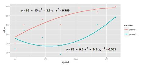 r ggplot geom text coloring with facets stack overflow r matching geom text color to elements in plot and