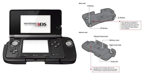 Tombol Analog Nintendo 3ds Xl nintendo on why the nintendo 3ds xl doesn t a second analog stick digital trends