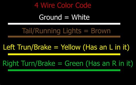wiring color code for a 4 pole flat vehicle connector