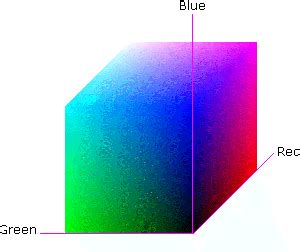rgb color space rgb color spaces windows