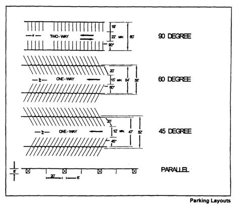 Parking Garage Slope Standards by Parking Dimension Search Construction