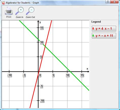 graphing y mx b worksheet solve a linear equation by using substitution method