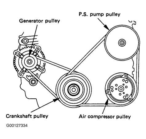 service manual ac repair diagram 1993 isuzu amigo 1993 isuzu pickup and amigo electrical service manual serpentine belt change on a 1999 isuzu trooper 1993 isuzu amigo serpentine