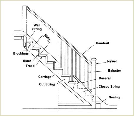 stairway banister parts stair banister parts 28 images 25 best ideas about