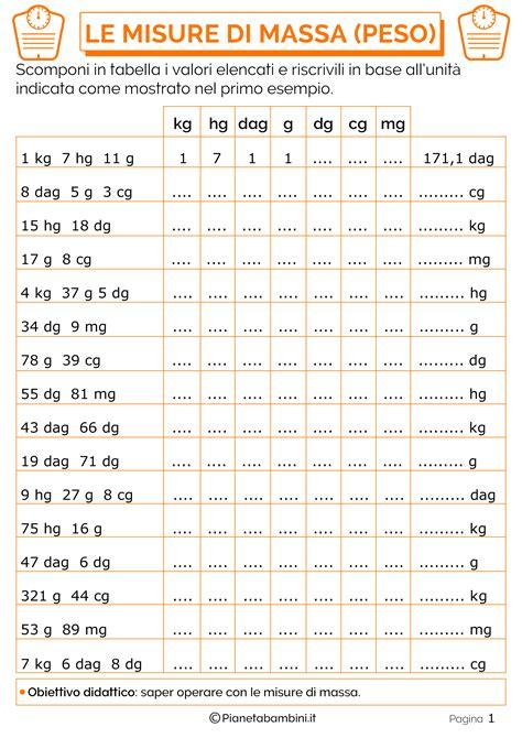 tavola delle equivalenze tabella ed esercizi sulle misure di massa peso