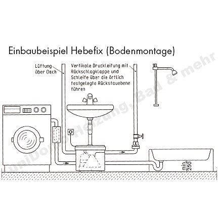 Ma E Einer Waschmaschine 5239 by Waschmaschine Abfluss H 246 He Waschmaschine W Sche Stinkt