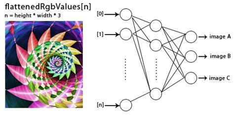 paint colors neural network sebastian victor stroe nepotelul meu de 10 ani ii explic
