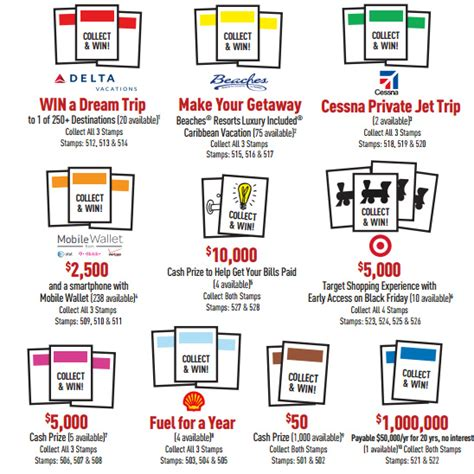Monopoly Sweepstakes 2014 - when does mcdonald s monopoly 2014 begin savingadvice com blog saving advice articles