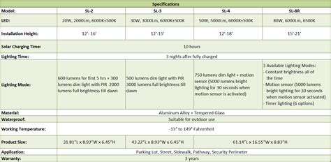 solar light l price led solar street lights abco solar inc