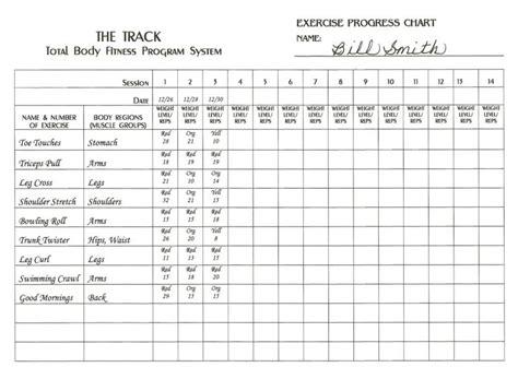 exercise progress chart