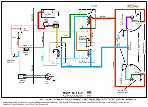 led halo headlight wiring diagram projector headlight