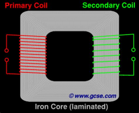 exle iron inductor laminated iron inductors 28 images image gallery iron inductor schematic familiarize